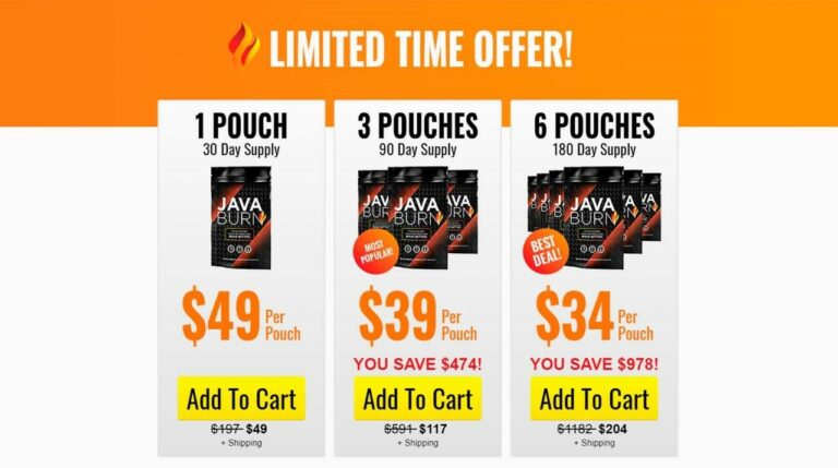 Java Burn Reviews – (Scam or Legit) Does It Really Work?